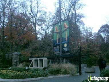 Smithsonian Natl Zoological